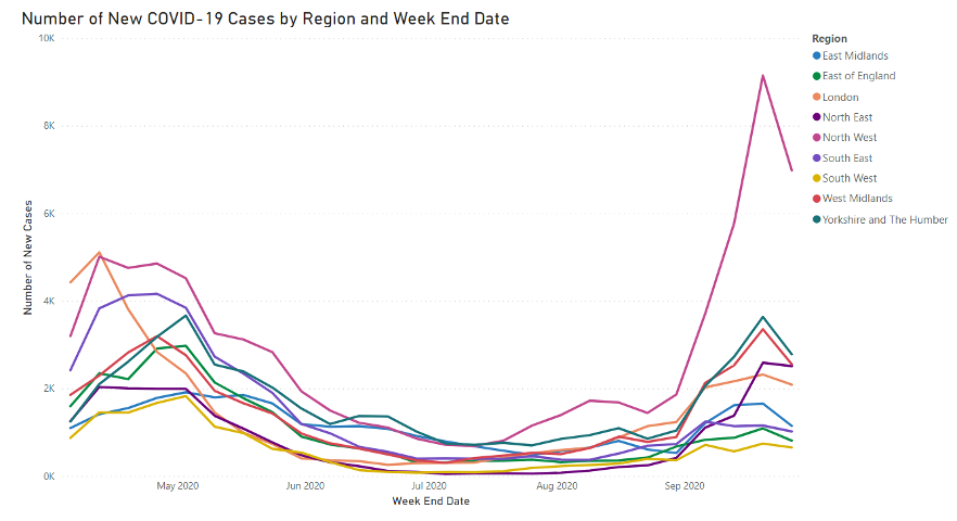 number of new cases image